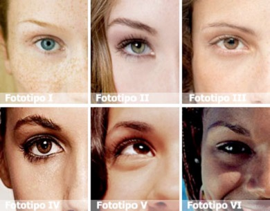 fototipi di pelle